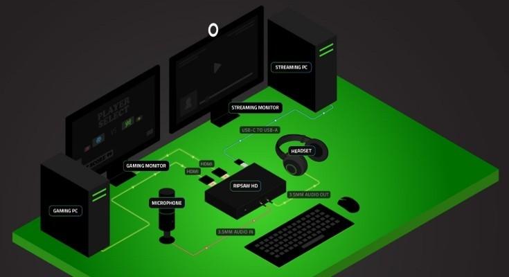 Ripsaw HD - O dispositivo que conecta tudo o que é necessário. [Imagem de reprodução]